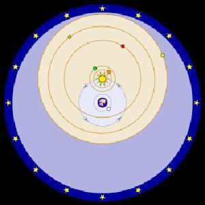Tycho System